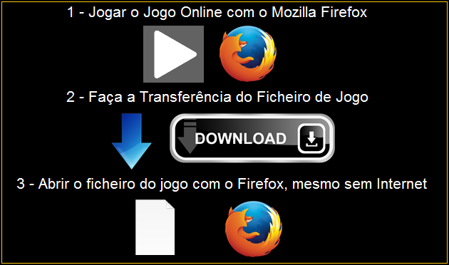 Ajuda para baixar-download de Jogos Firefox